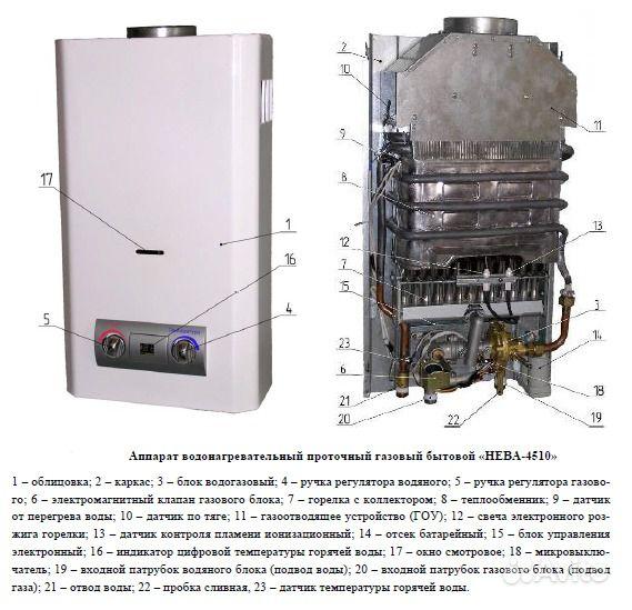 Ремонт газовой колонки нева люкс 5011 своими руками 40