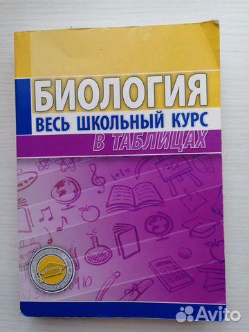 Справочник по биологии (весь школьный курс)